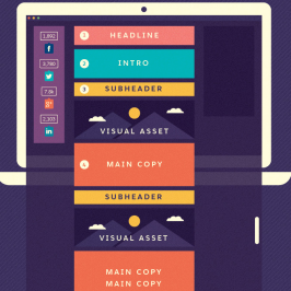 Infographic: The perfect internet post