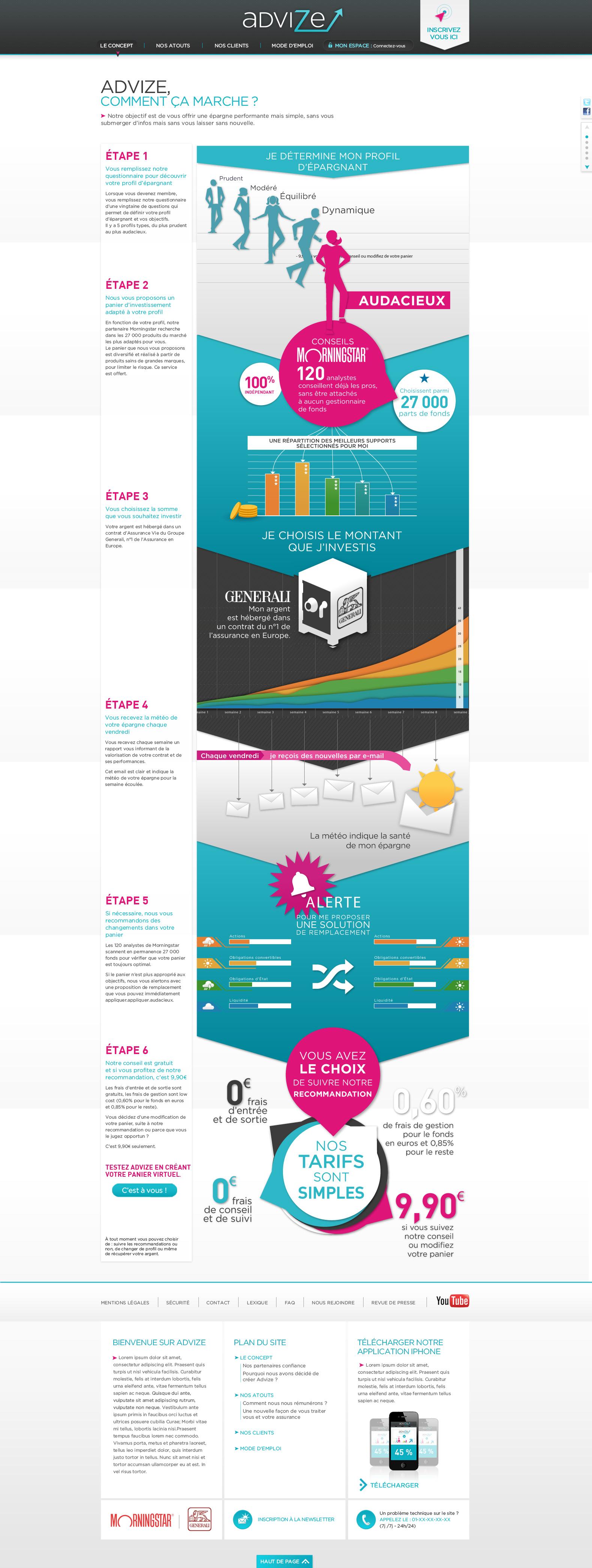 Découvrez l'infographie du produit financier d'Advize, courtier en assurance vie sur internet