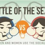 Les hommes viennent de Google +, les femmes de Pinterest